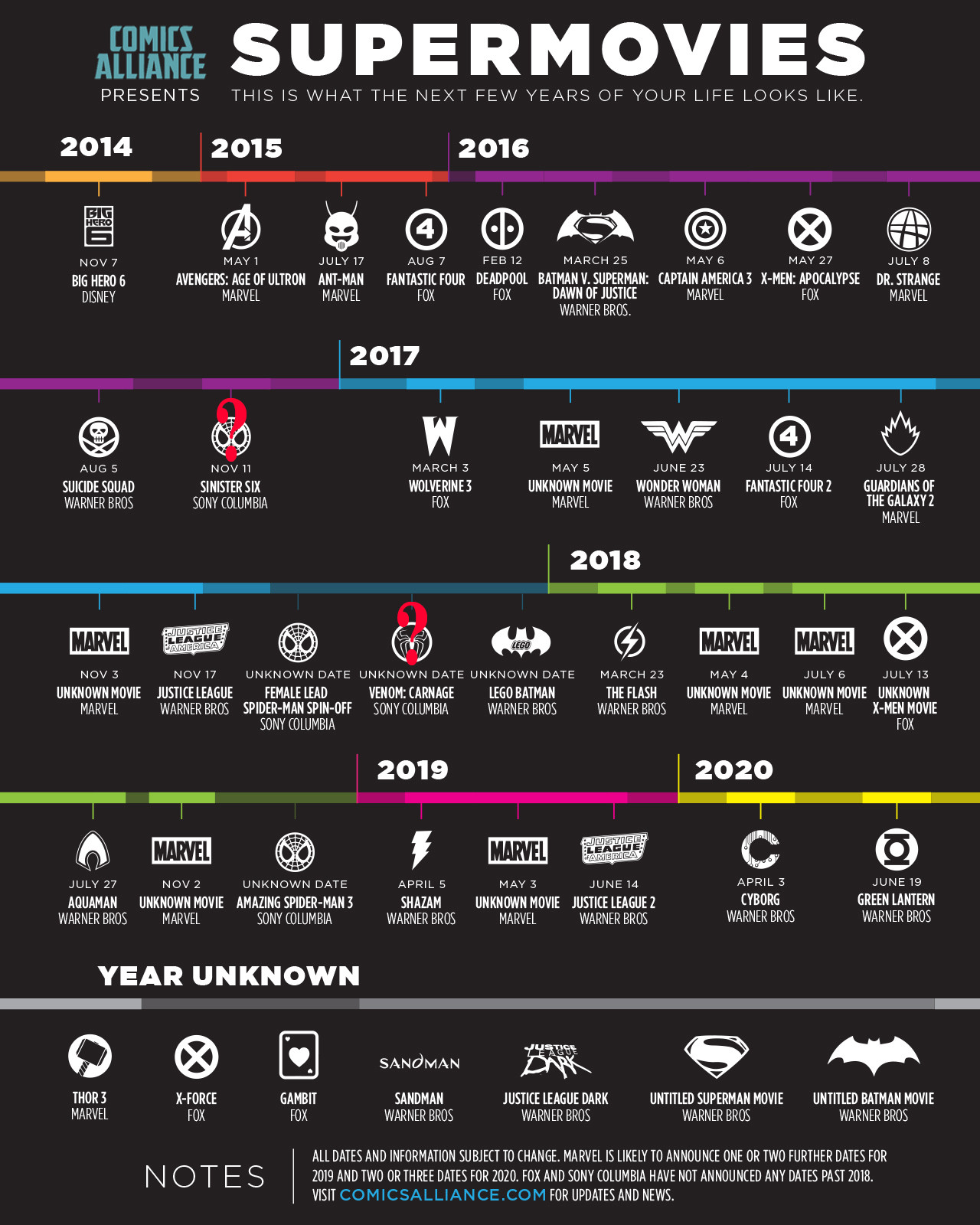 Calendario de películas de superhéroes